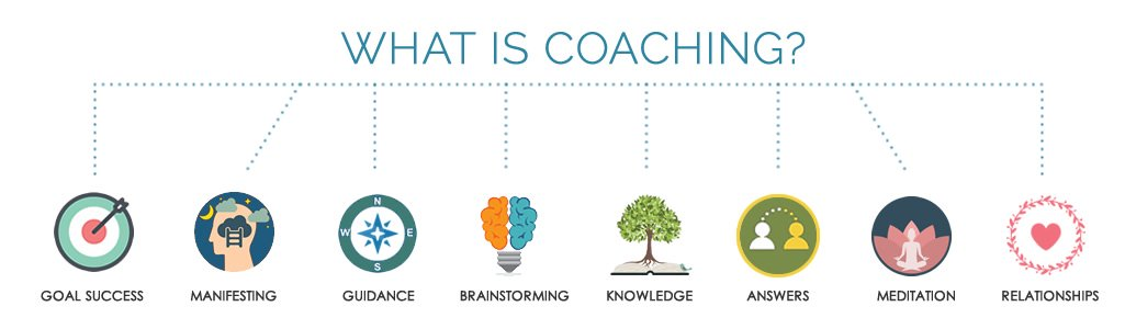 What is a Manifesting Coach?